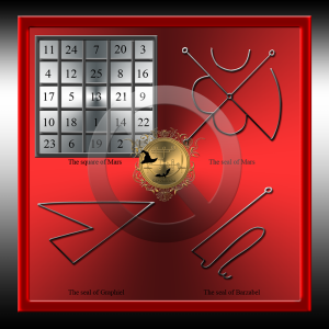 Detta är den planetariska talismanen av Mars med sigillen av planeten Mars, Grafiel och Barzabel.