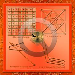 Detta är den planetariska talismanen av Merkurius. Häxkonst och magi.